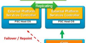 PSC_failover